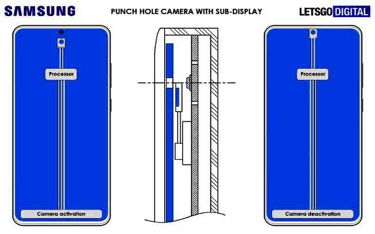 Samsung patented sub-screen camera with movable patch that masks its location